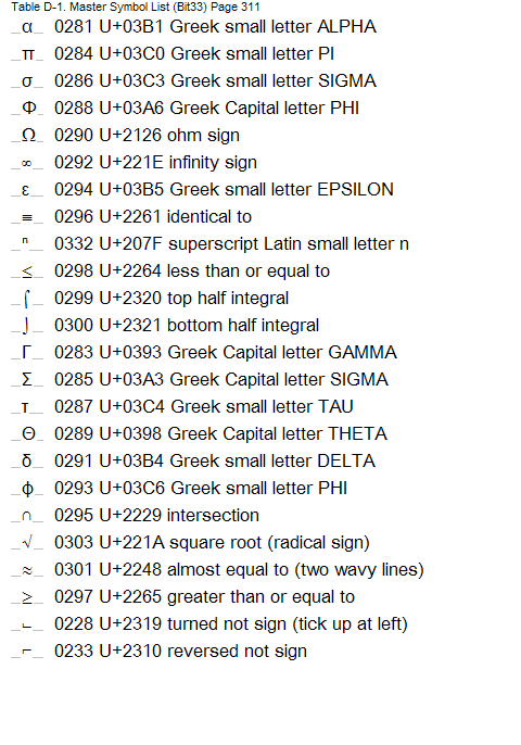 Printer Command Language Hp Master Symbol List Unicode Conversion